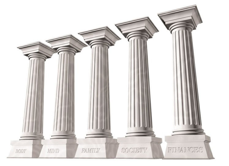 5-Pillars-of-Health