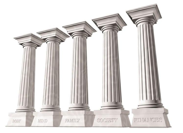 5-Pillars-of-Health